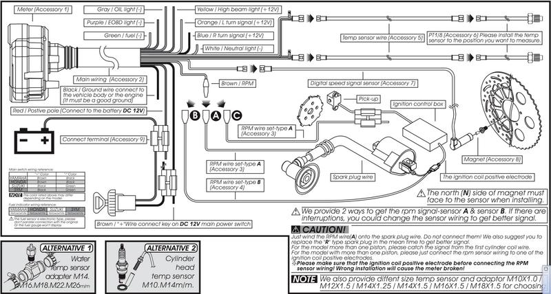 Frage zu Digital tacho  Schrauberzimmer  Technik